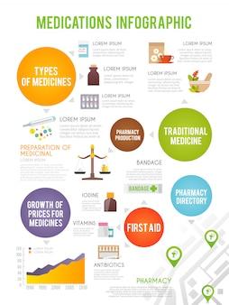 Conjunto de infográficos de farmacêutico