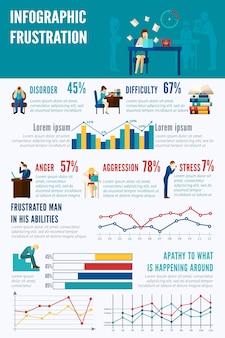 Conjunto de infográficos de frustração