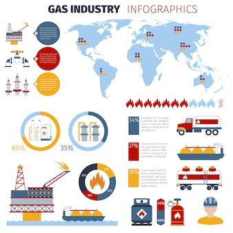 Conjunto de infográficos de gás