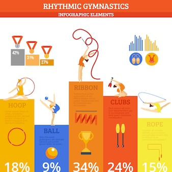 Conjunto de infográficos de ginástica