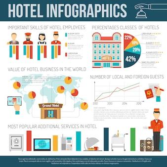 Conjunto de infográficos de hotel