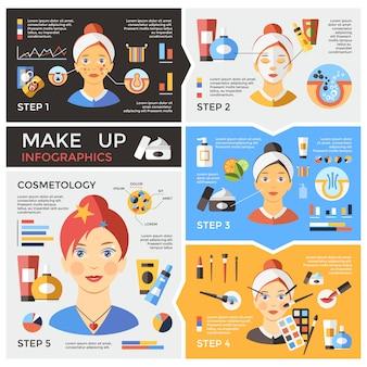 Conjunto de infográficos de limpeza de acne
