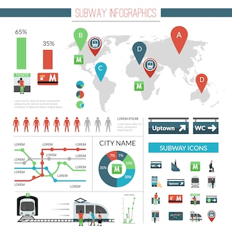 Conjunto de infográficos de metrô