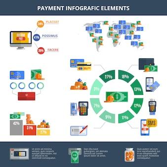 Conjunto de infográficos de pagamento