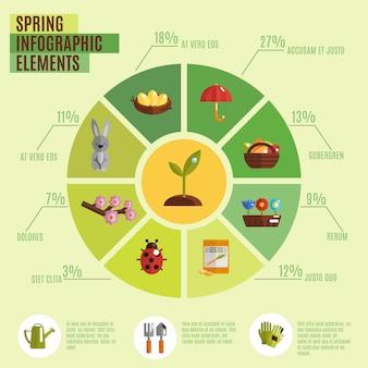 Conjunto de infográficos de primavera