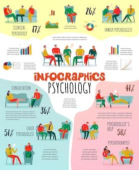 Conjunto de infográficos de psicoterapeuta e psicólogo