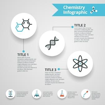 Conjunto de infográficos de química