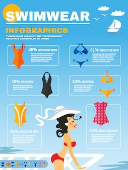 Conjunto de infográficos de roupa de banho