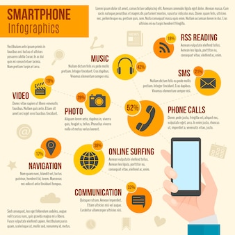 Conjunto de infográficos de smartphone