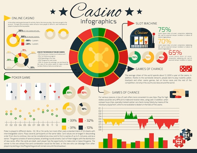 Conjunto de infográficos do cassino