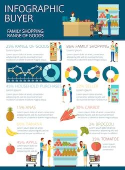 Conjunto de infográficos do comprador