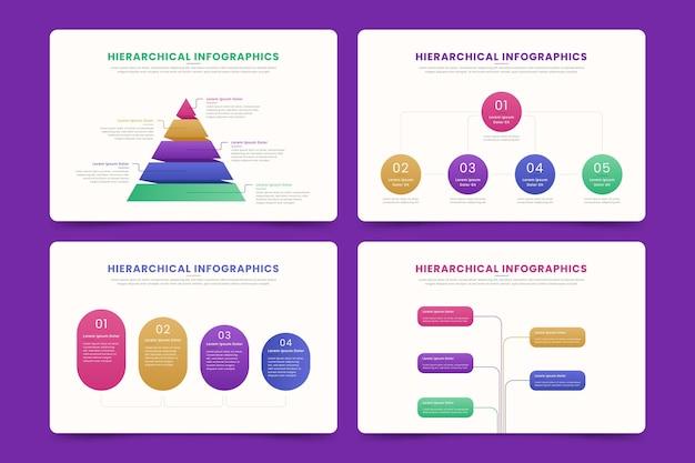 Conjunto de infográficos hierárquicos