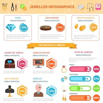 Conjunto de infográficos joalheiro