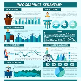 Conjunto de infográficos sedentários