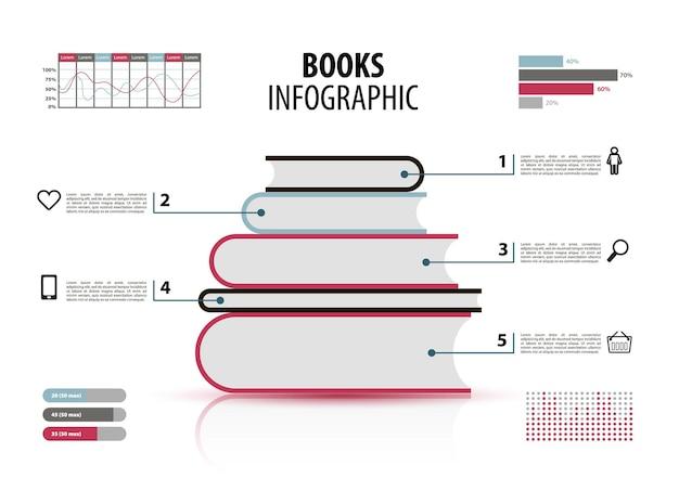 Conjunto de livros infográfico com etapas
