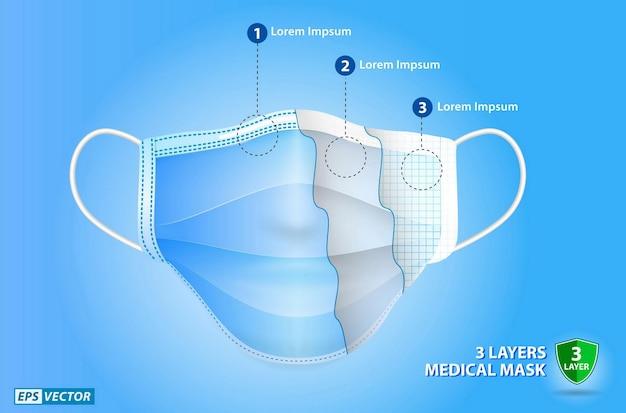 Conjunto de máscara cirúrgica realista de três camadas ou máscara facial médica de 3 camadas