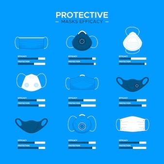 Conjunto de máscara protetora
