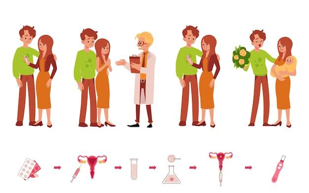 Conjunto de médicos e casais com e sem problemas de infertilidade isolados