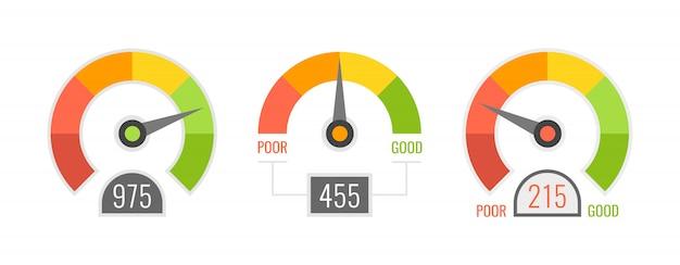 Conjunto de medidor de pontuação de crédito