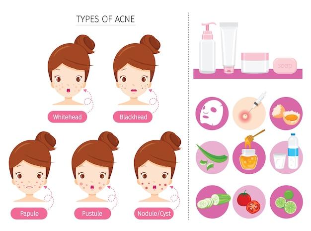 Conjunto de menina com acne no rosto e ícones de tratamento