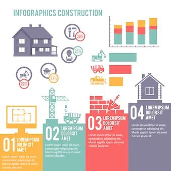 Conjunto de modelo de infográfico de construção