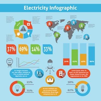 Conjunto de modelo de infográfico de electricidade