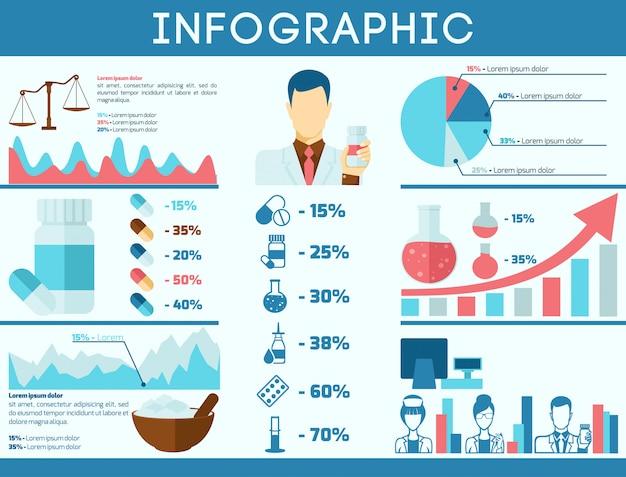 Conjunto de modelo de infográfico de farmacêutico