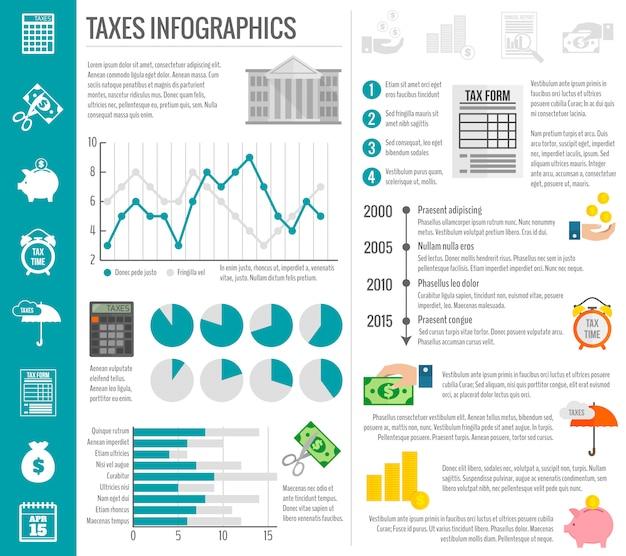 Conjunto de modelo de infográfico de imposto