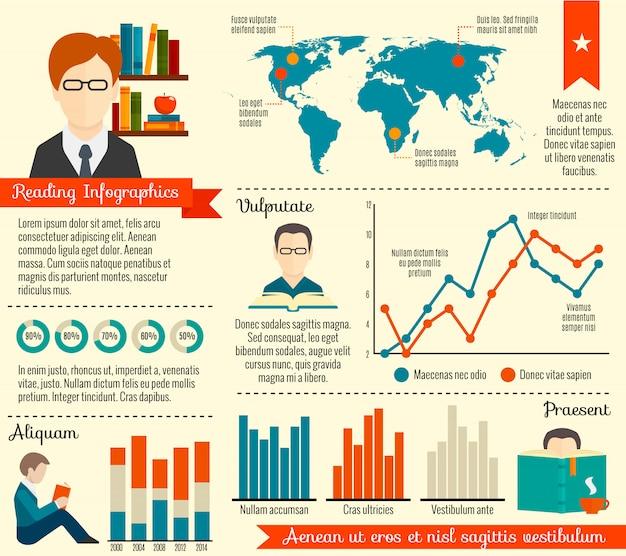 Conjunto de modelo de infográfico de leitura