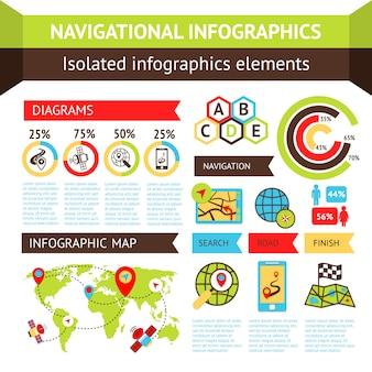 Conjunto de modelo de infográfico de navegação