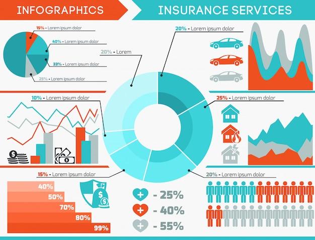 Conjunto de modelo de infográfico de seguros
