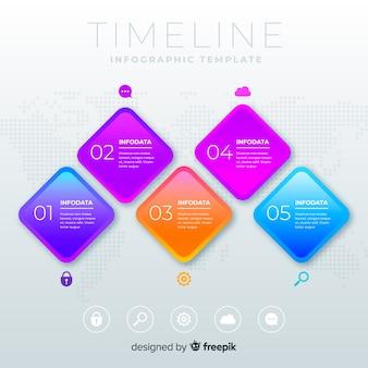 Conjunto de modelo de linha do tempo do gráfico informativo