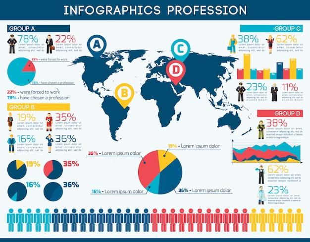Conjunto de modelo de profissão infográfico