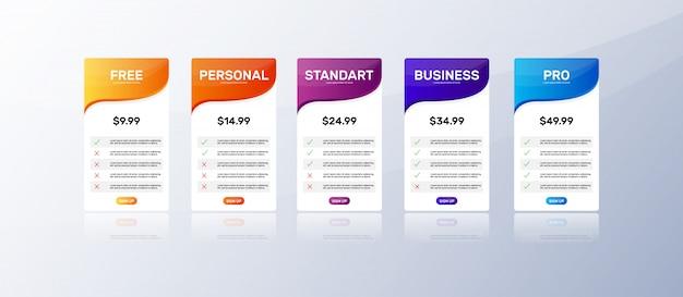 Conjunto de modelo de tabela de preços