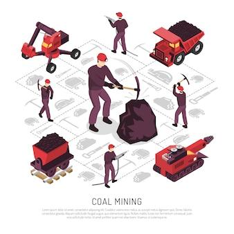 Conjunto de modelo isométrico de mineração de carvão