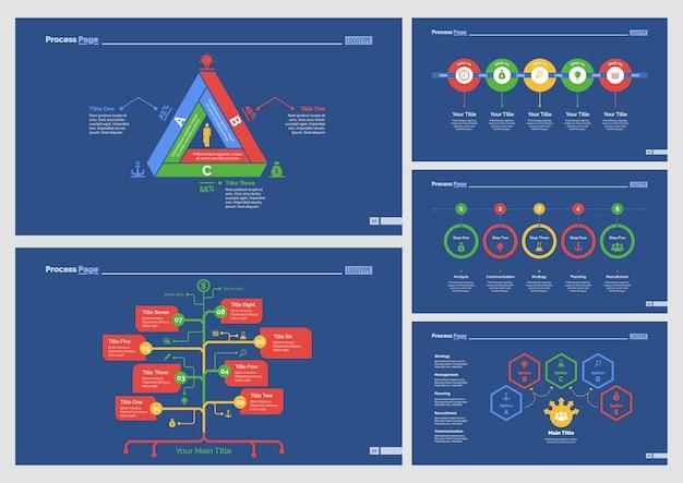 Conjunto de modelos de slide de cinco planejamentos