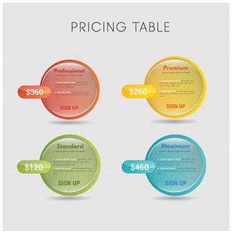 Conjunto de modelos de tabela de preços de host