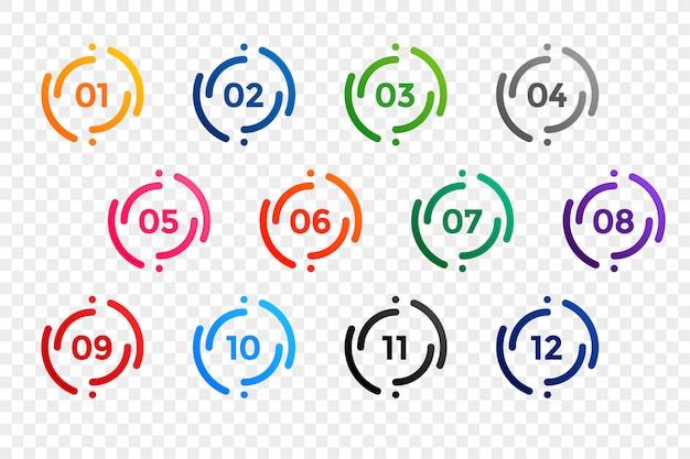 Conjunto de números de um a doze pontos à bala
