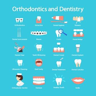 Conjunto de odontologia e ortodontia. coleção de dentista