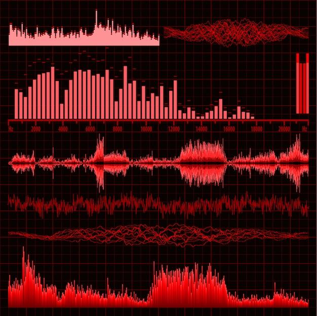 Conjunto de ondas sonoras. fundo de música.