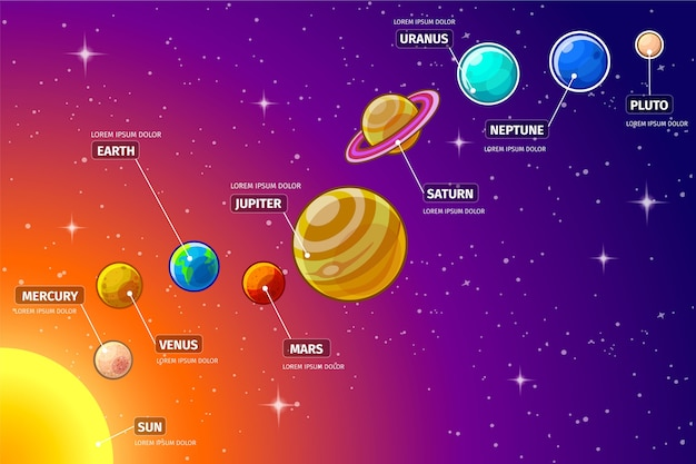 Conjunto de planetas e estrelas do sistema solar