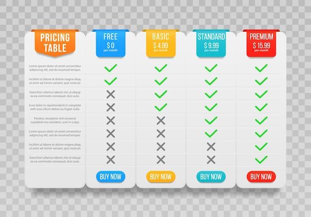 Conjunto de planos de hospedagem de tabela de preços e design de banners de caixas de web