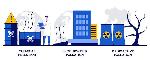 Conjunto de poluição química, das águas subterrâneas e radioativa, contaminação do solo