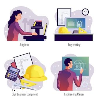 Conjunto de projeto de engenharia