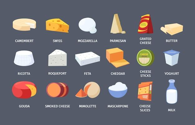 Conjunto de queijos e laticínios