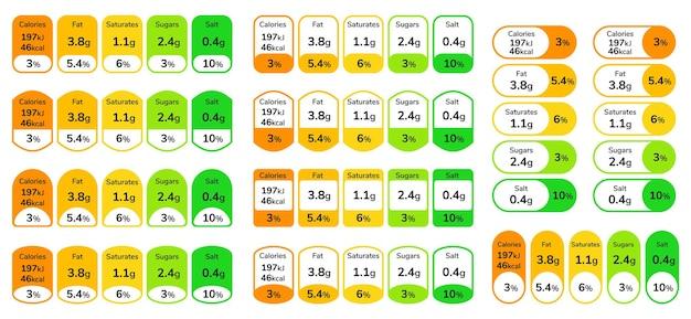 Conjunto de rótulos de informações nutricionais