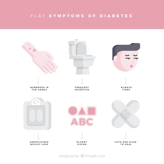 Conjunto de sintomas de diabetes com design plano