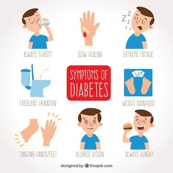 Conjunto de sintomas de diabetes mão desenhada