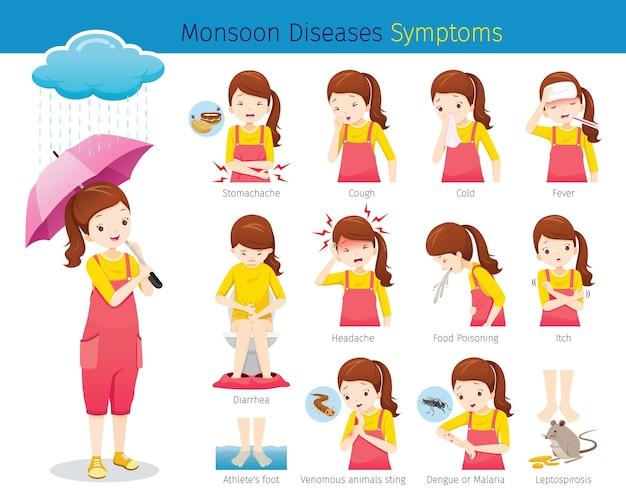 Conjunto de sintomas de doenças de monção para meninas