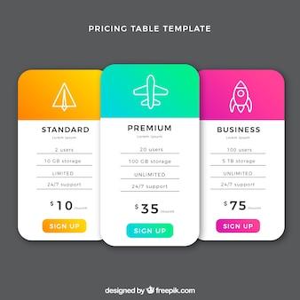 Conjunto de tabela de preços